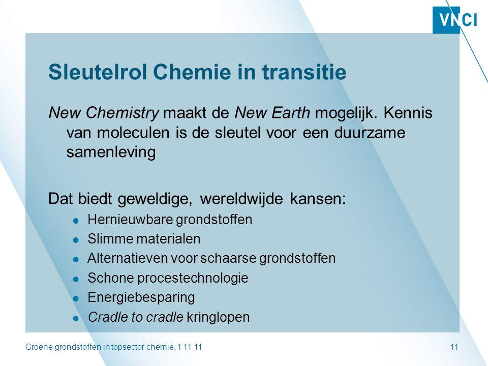 Sleutelrol Chemie in transitie