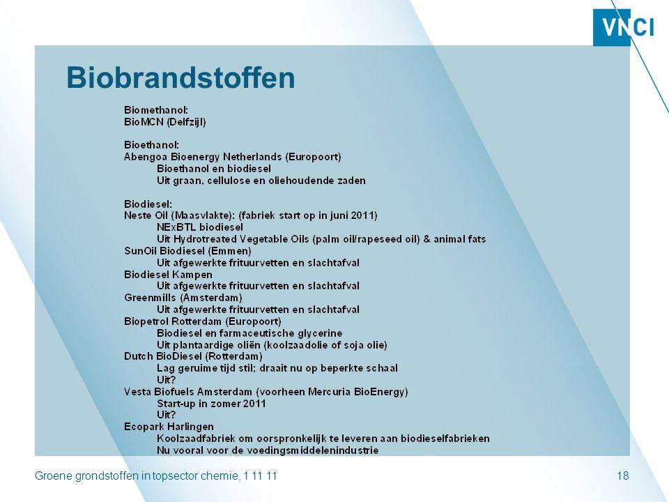 Biobrandstoffen Groene grondstoffen in topsector chemie, 1 11 11