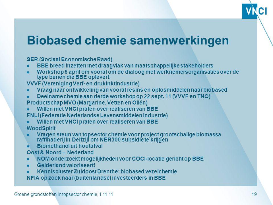 Biobased chemie samenwerkingen