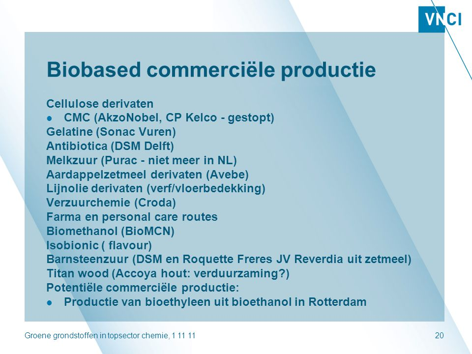 Biobased commerciële productie