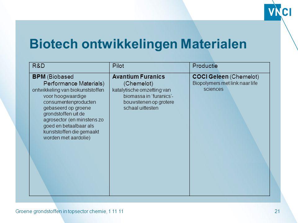 Biotech ontwikkelingen Materialen