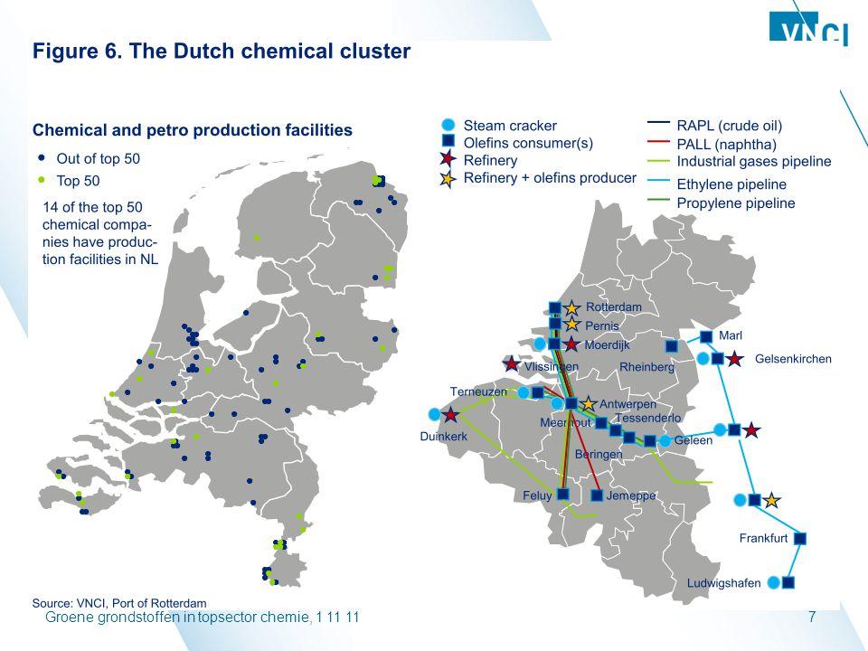 Groene grondstoffen in topsector chemie, 1 11 11
