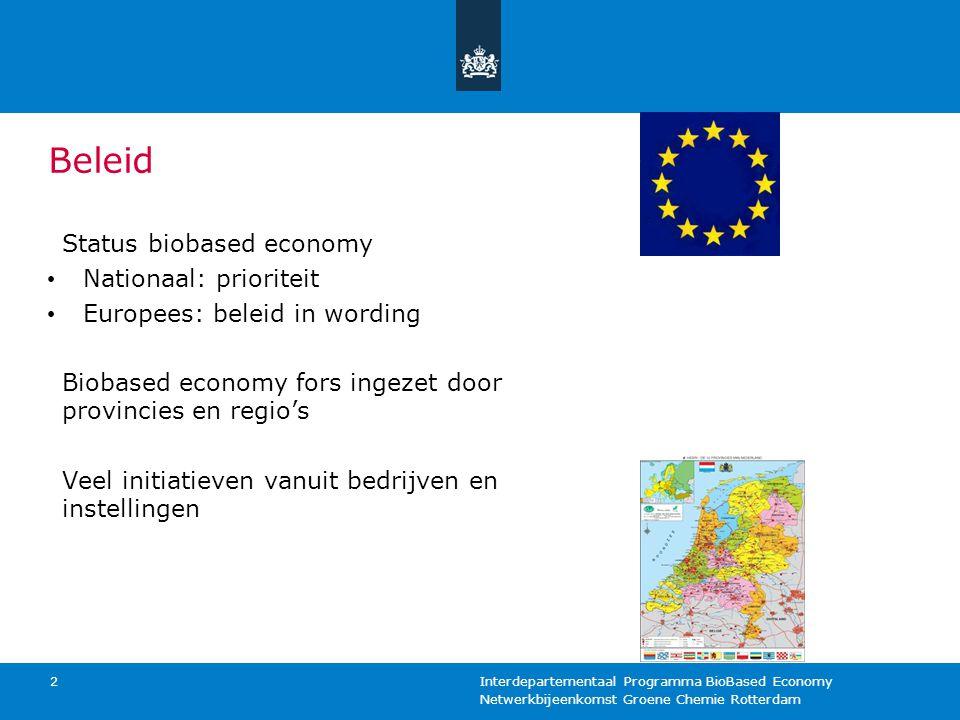 Beleid Status biobased economy Nationaal: prioriteit