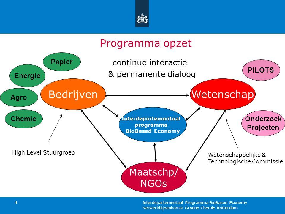 Programma opzet Bedrijven Wetenschap Maatschp/ NGOs