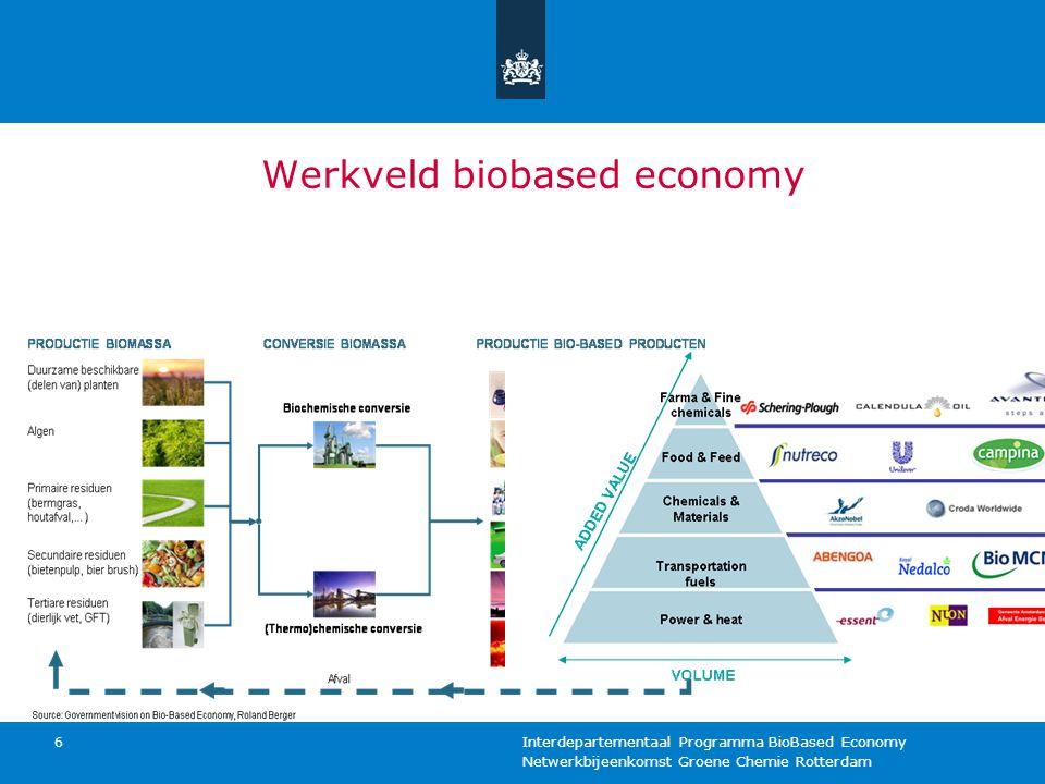 Werkveld biobased economy