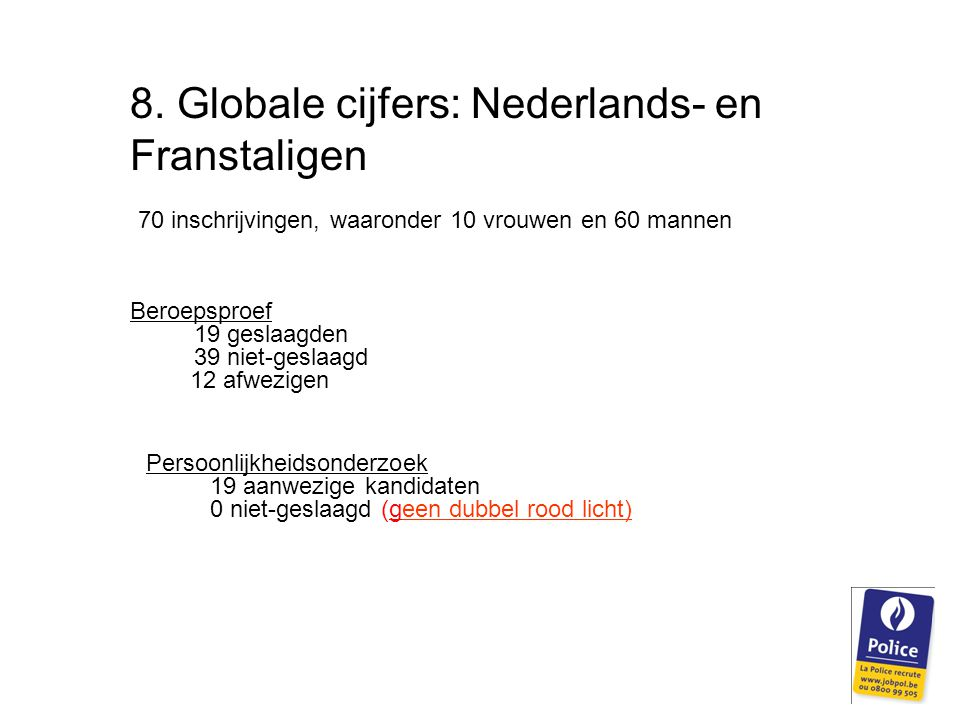 8. Globale cijfers: Nederlands- en Franstaligen