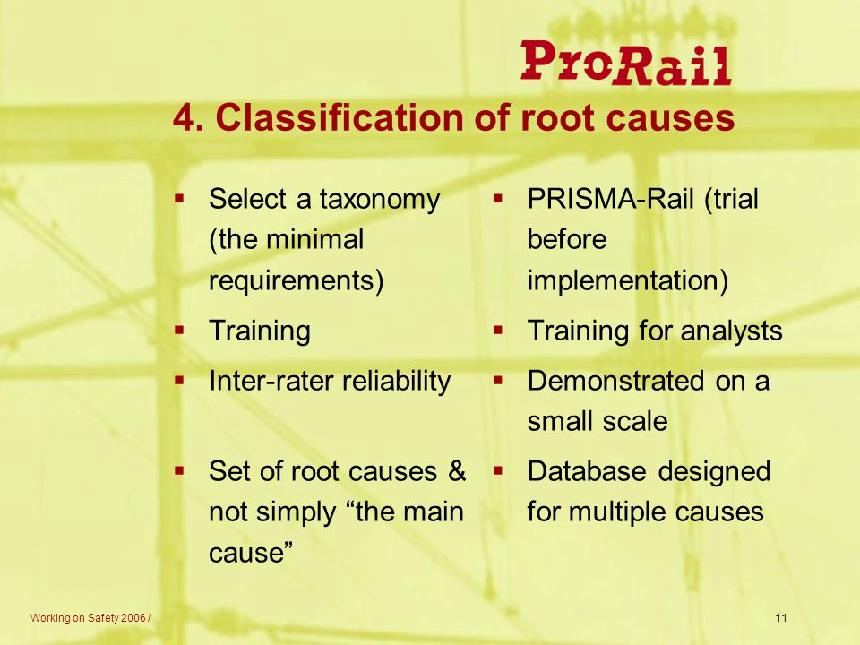 4. Classification of root causes