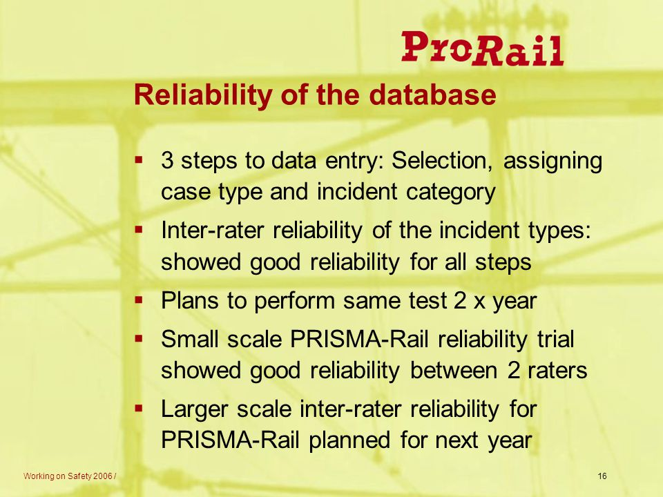 Reliability of the database