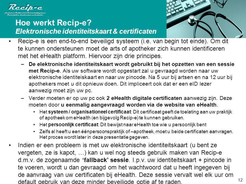 Hoe werkt Recip-e Elektronische identiteitskaart & certificaten