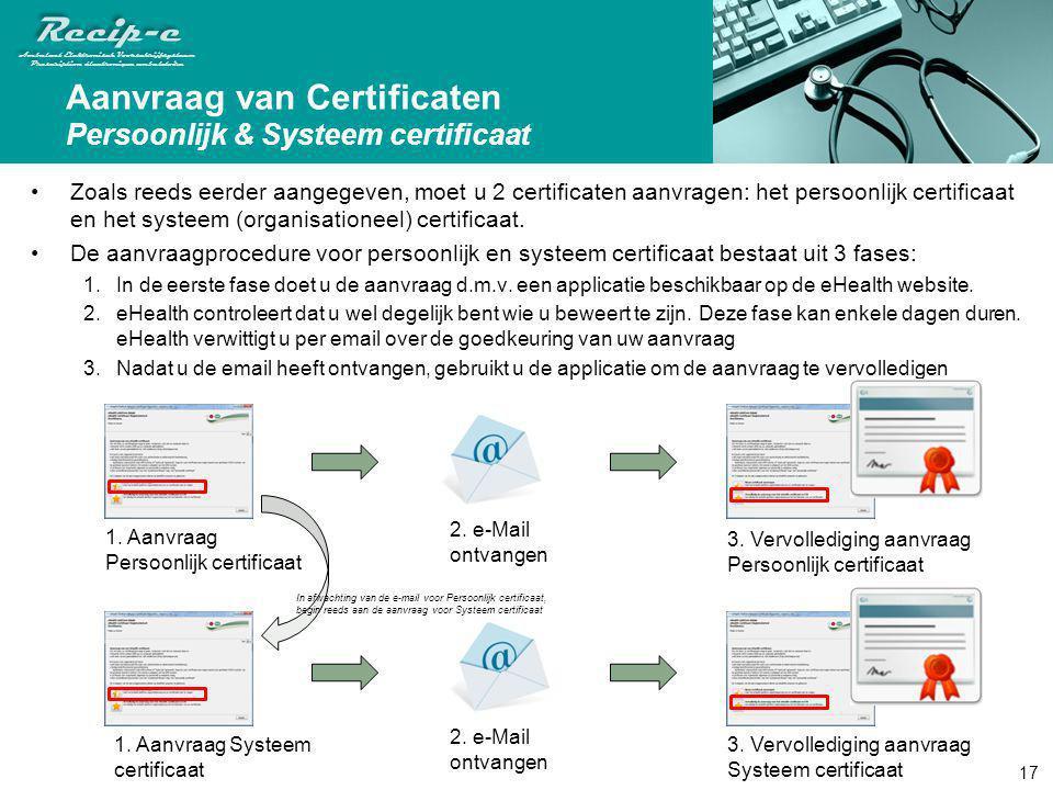 Aanvraag van Certificaten Persoonlijk & Systeem certificaat