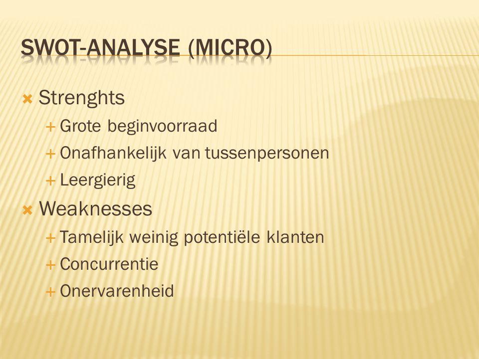 SWOT-analyse (micro) Strenghts Weaknesses Grote beginvoorraad