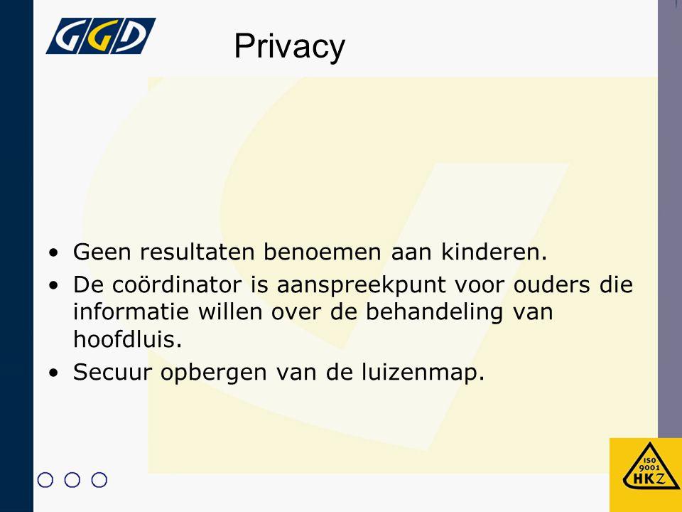 Privacy Geen resultaten benoemen aan kinderen.
