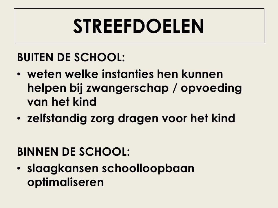 STREEFDOELEN BUITEN DE SCHOOL: