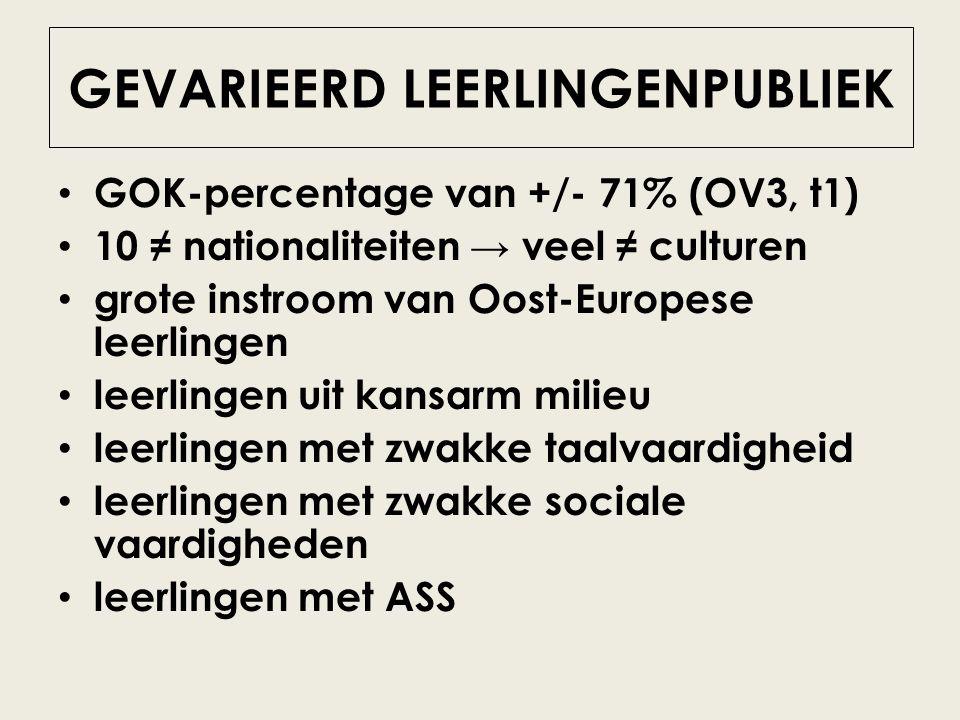 GEVARIEERD LEERLINGENPUBLIEK