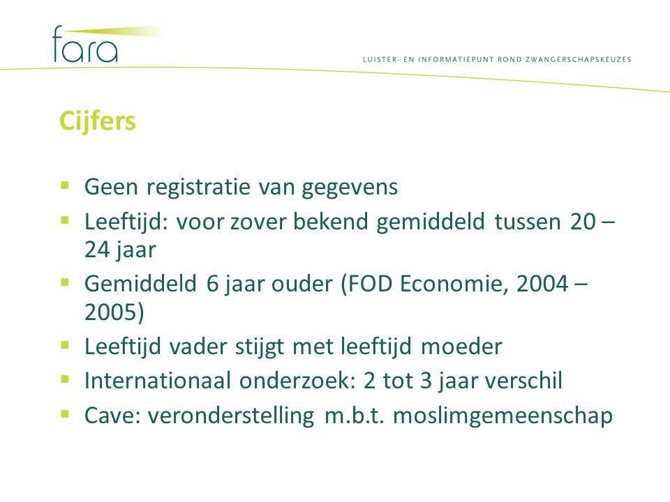 Cijfers Geen registratie van gegevens