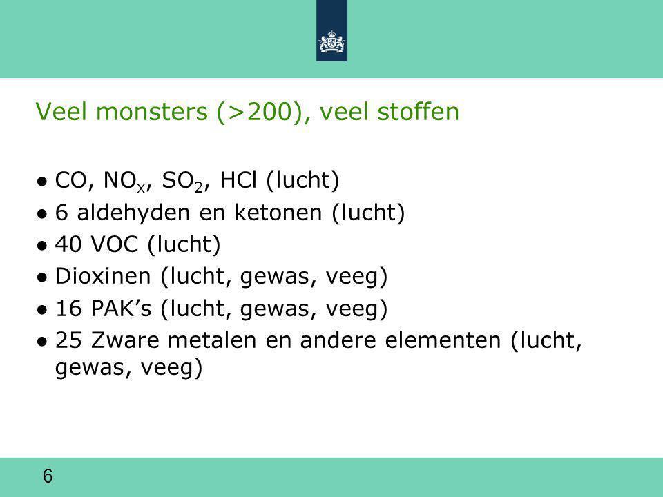 Veel monsters (>200), veel stoffen
