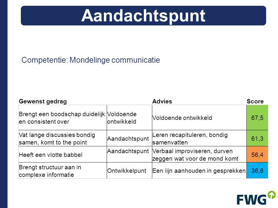 Aandachtspunt Competentie: Mondelinge communicatie Gewenst gedrag