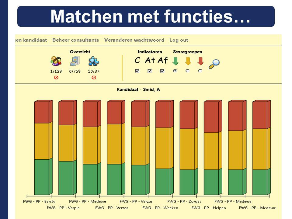 Matchen met functies… .