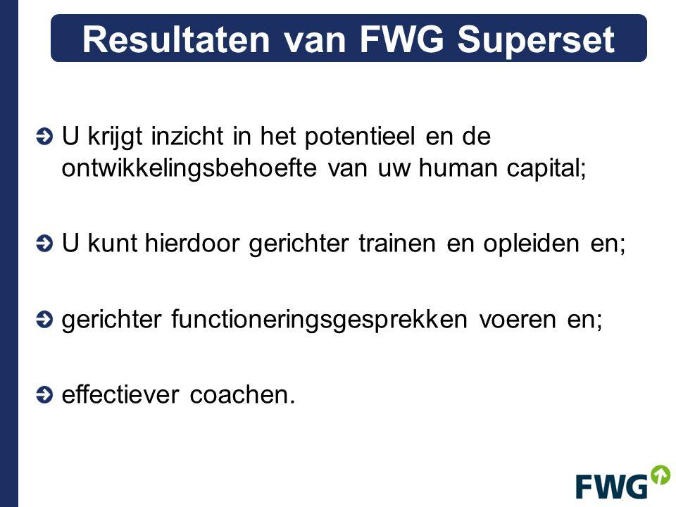 Resultaten van FWG Superset