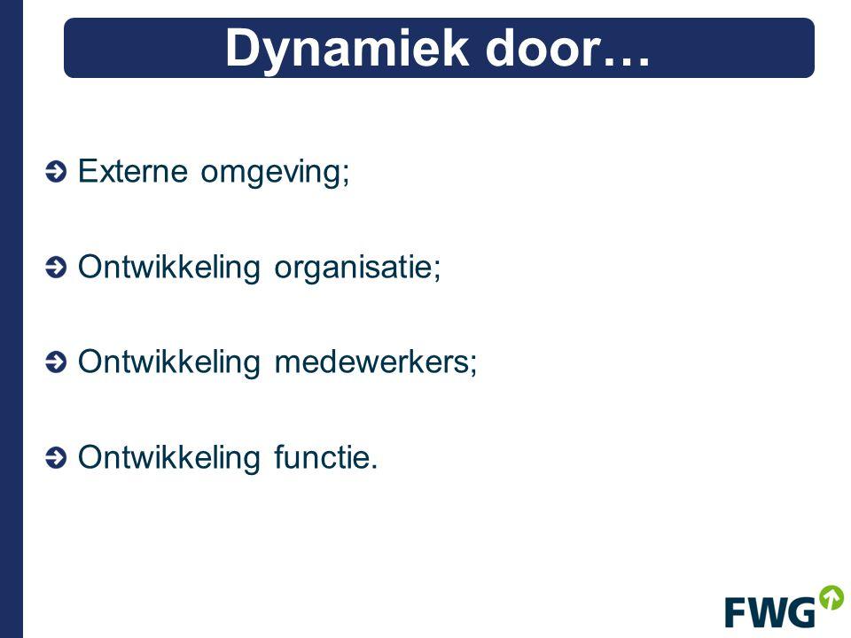 Dynamiek door… Externe omgeving; Ontwikkeling organisatie;