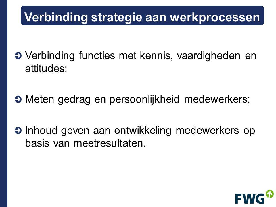Verbinding strategie aan werkprocessen