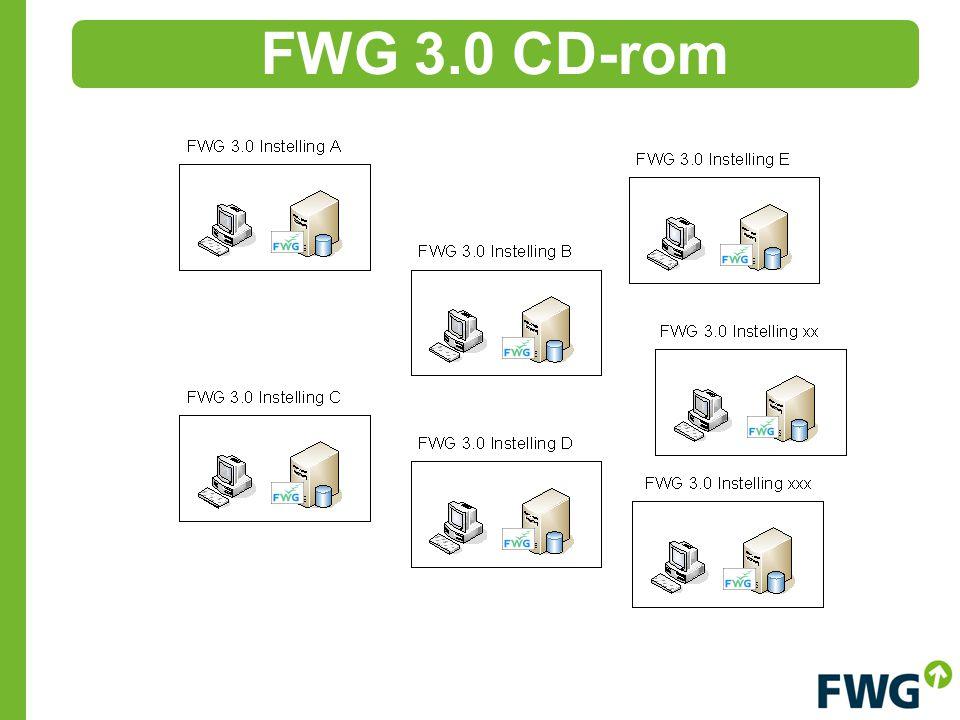 FWG 3.0 CD-rom