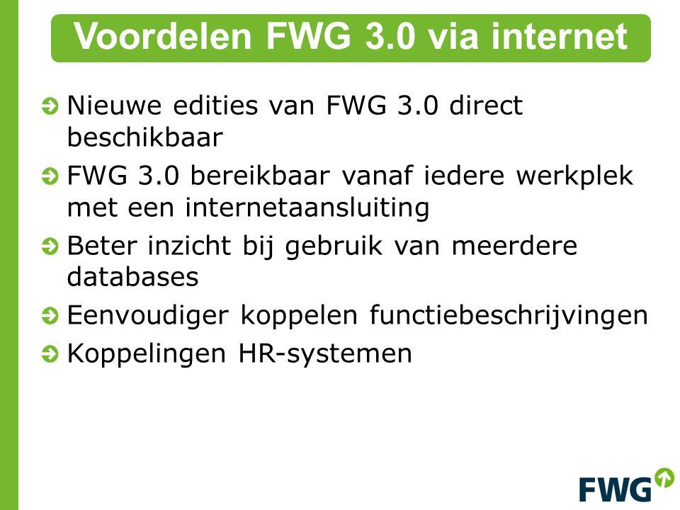 Voordelen FWG 3.0 via internet