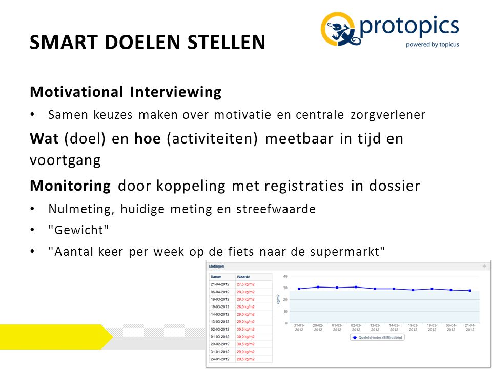 SMART doelen stellen Motivational Interviewing