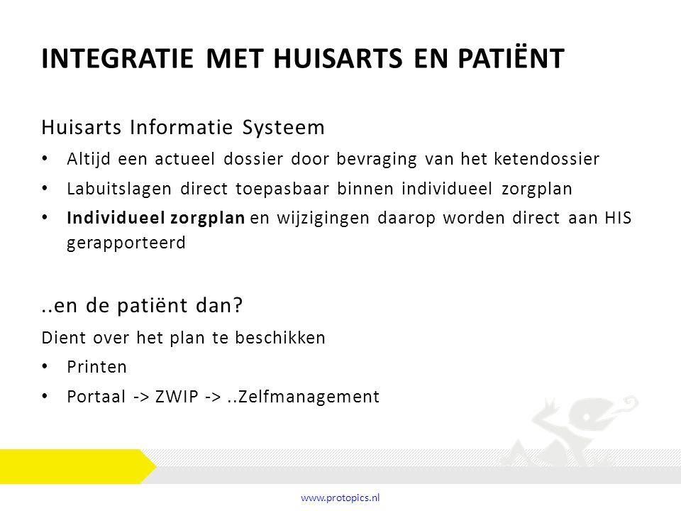 Integratie met huisarts en patiënt