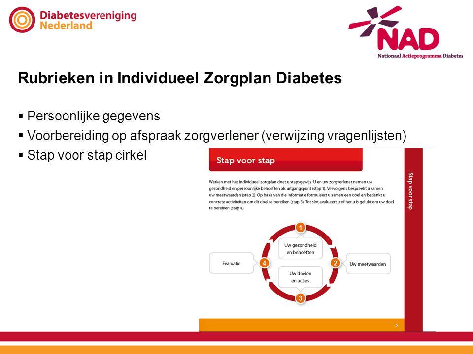Rubrieken in Individueel Zorgplan Diabetes