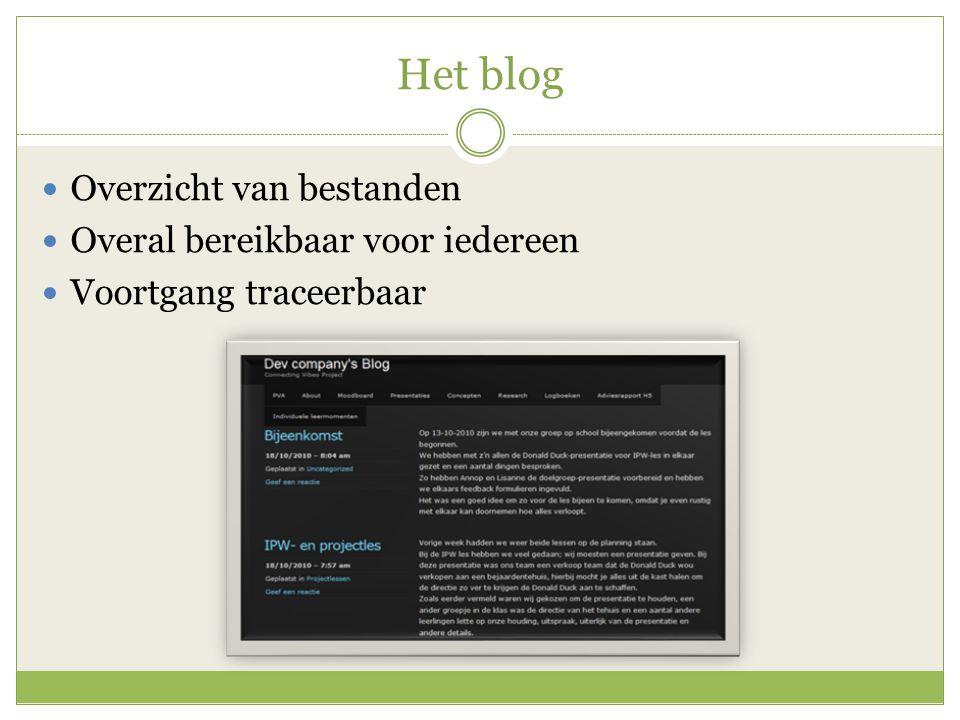 Het blog Overzicht van bestanden Overal bereikbaar voor iedereen