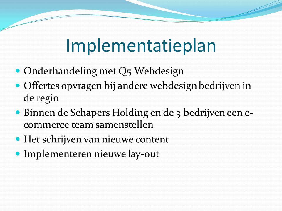 Implementatieplan Onderhandeling met Q5 Webdesign