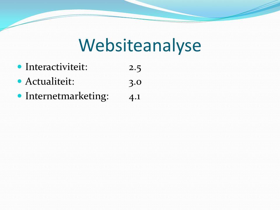 Websiteanalyse Interactiviteit: 2.5 Actualiteit: 3.0