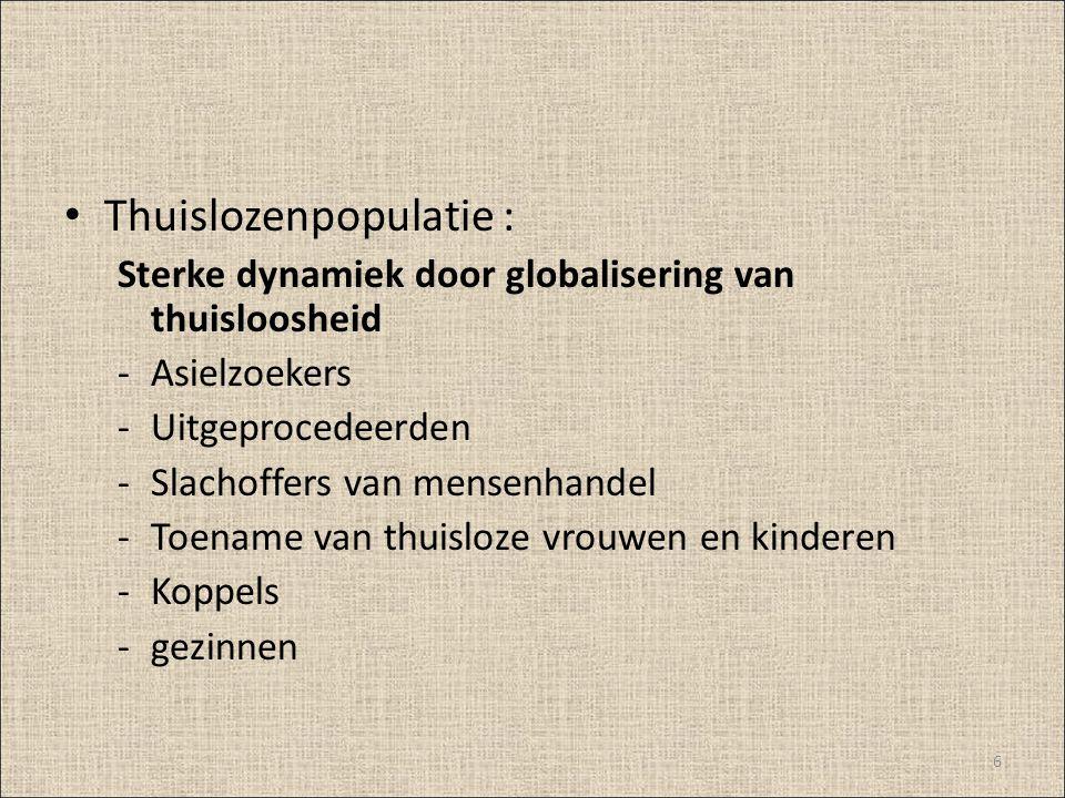 Thuislozenpopulatie :