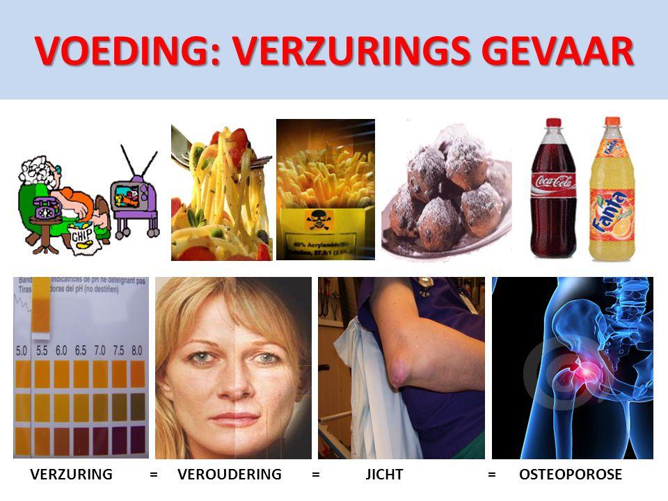 VOEDING: VERZURINGS GEVAAR