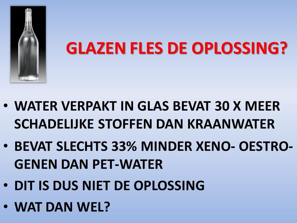 GLAZEN FLES DE OPLOSSING