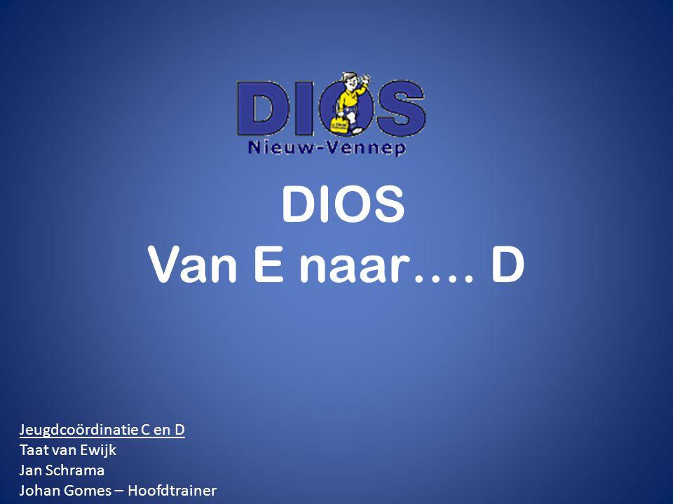 DIOS Van E naar…. D Jeugdcoördinatie C en D Taat van Ewijk Jan Schrama