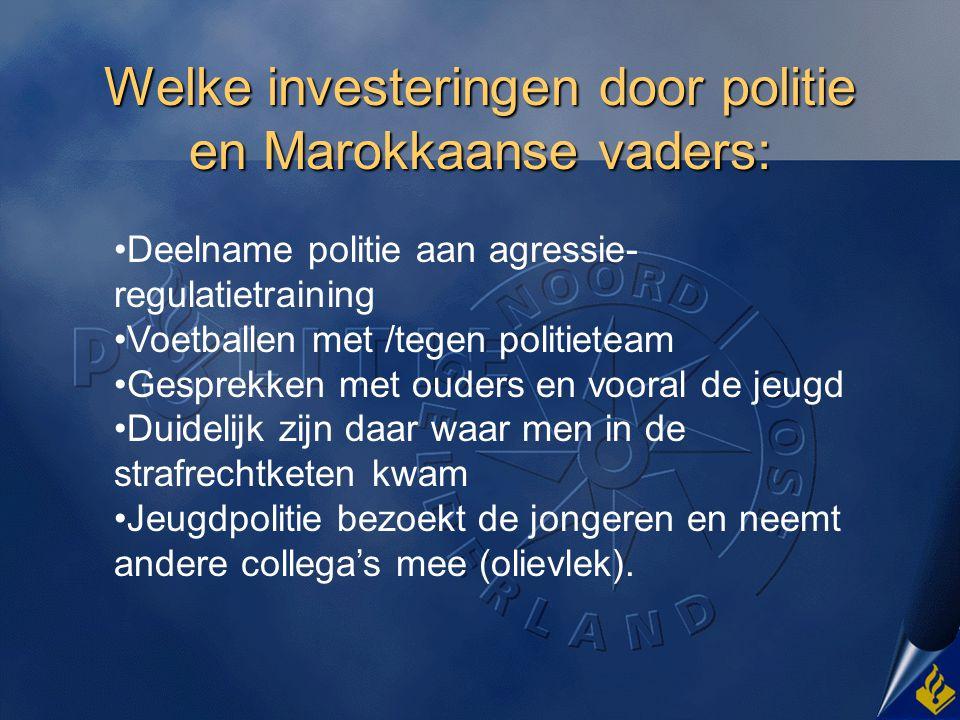 Welke investeringen door politie en Marokkaanse vaders: