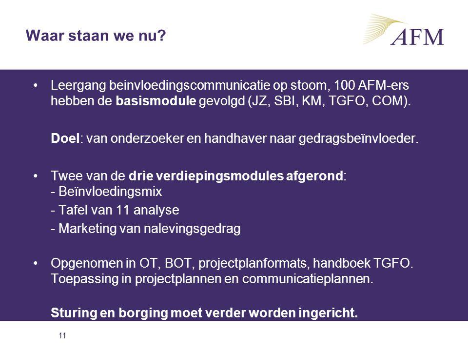 Waar staan we nu – het Leergang beinvloedingscommunicatie op stoom, 100 AFM-ers hebben de basismodule gevolgd (JZ, SBI, KM, TGFO, COM).