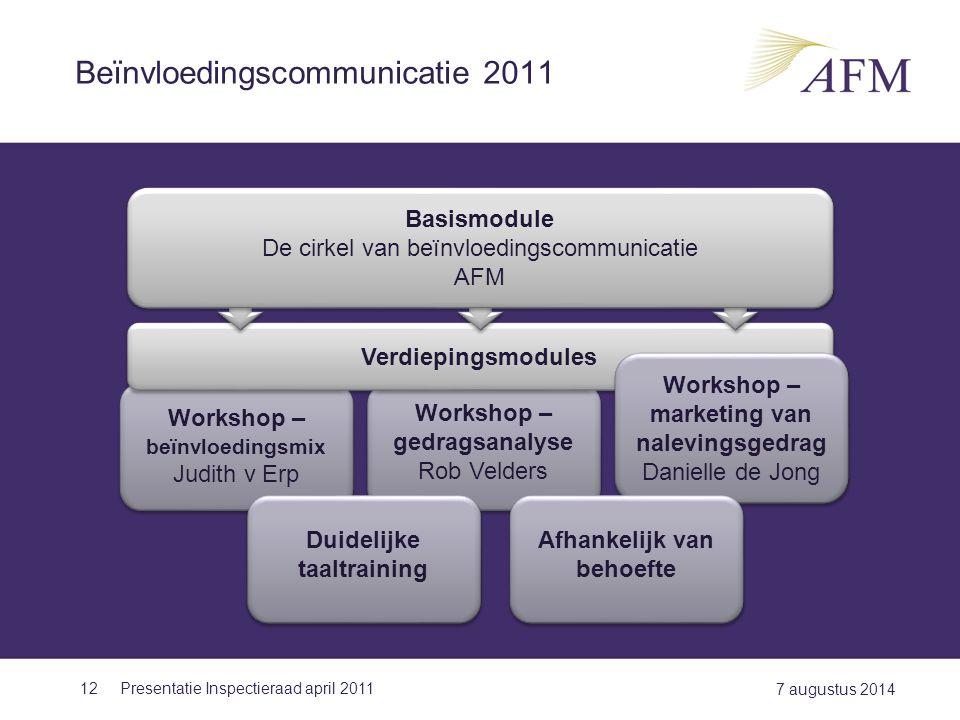 Beïnvloedingscommunicatie 2011