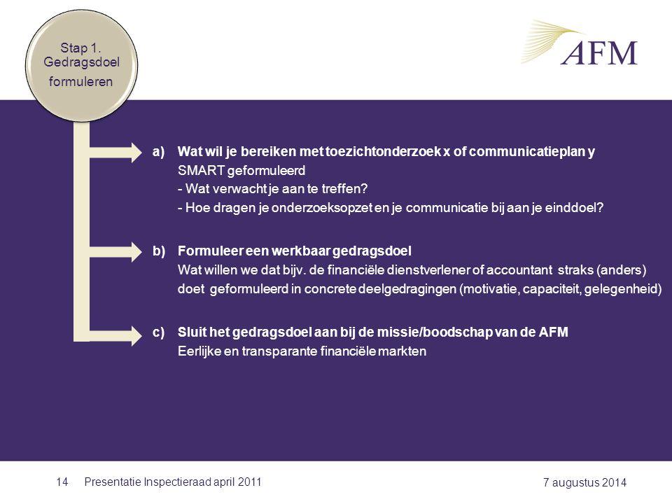 Stap 1. Gedragsdoel formuleren
