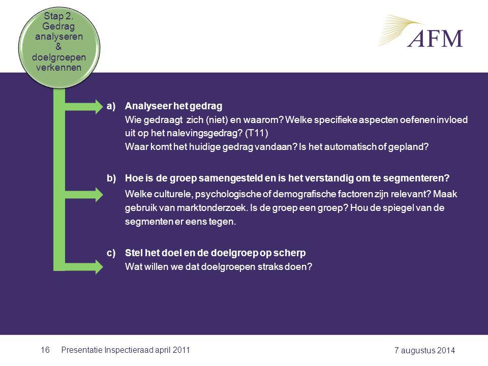Stap 2. Gedrag analyseren & doelgroepen verkennen