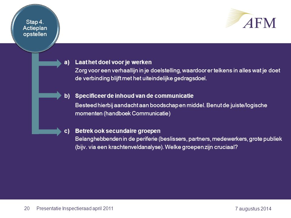 Stap 4. Actieplan opstellen