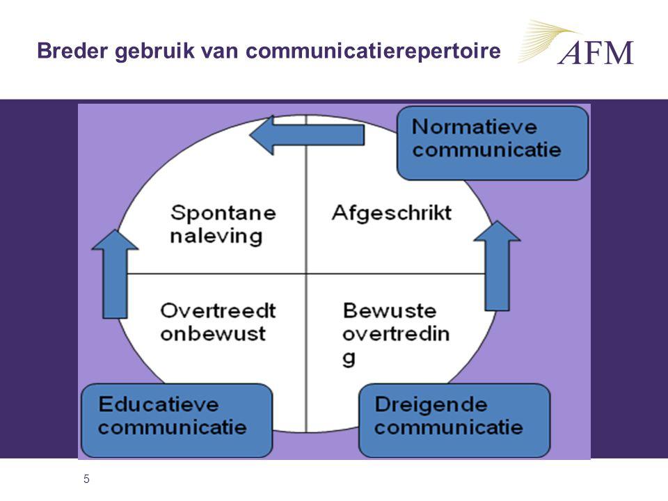 Breder gebruik van communicatierepertoire