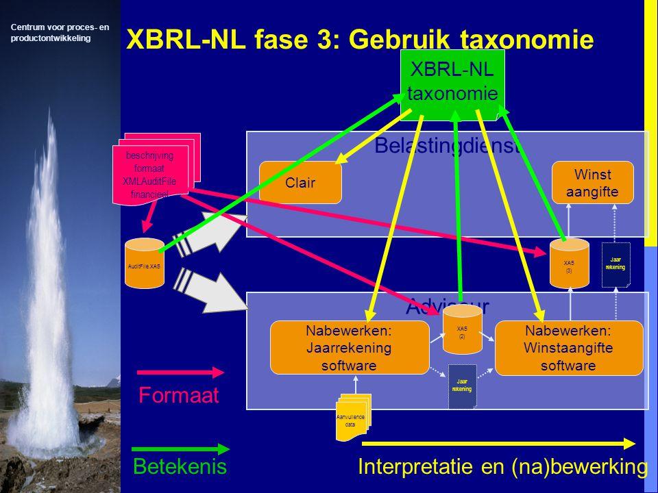 XBRL-NL fase 3: Gebruik taxonomie