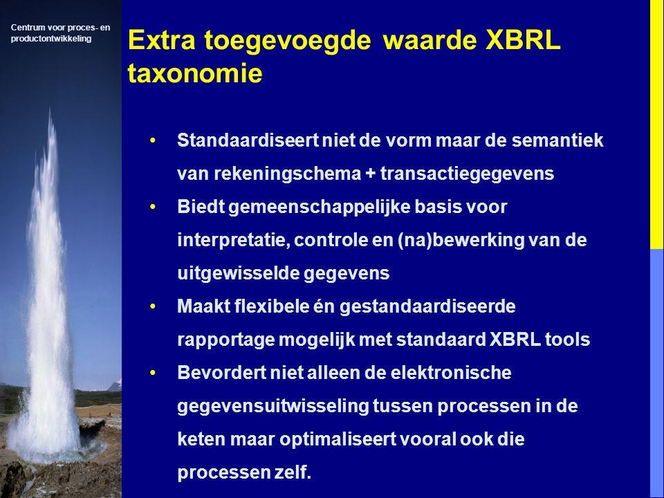 Extra toegevoegde waarde XBRL taxonomie