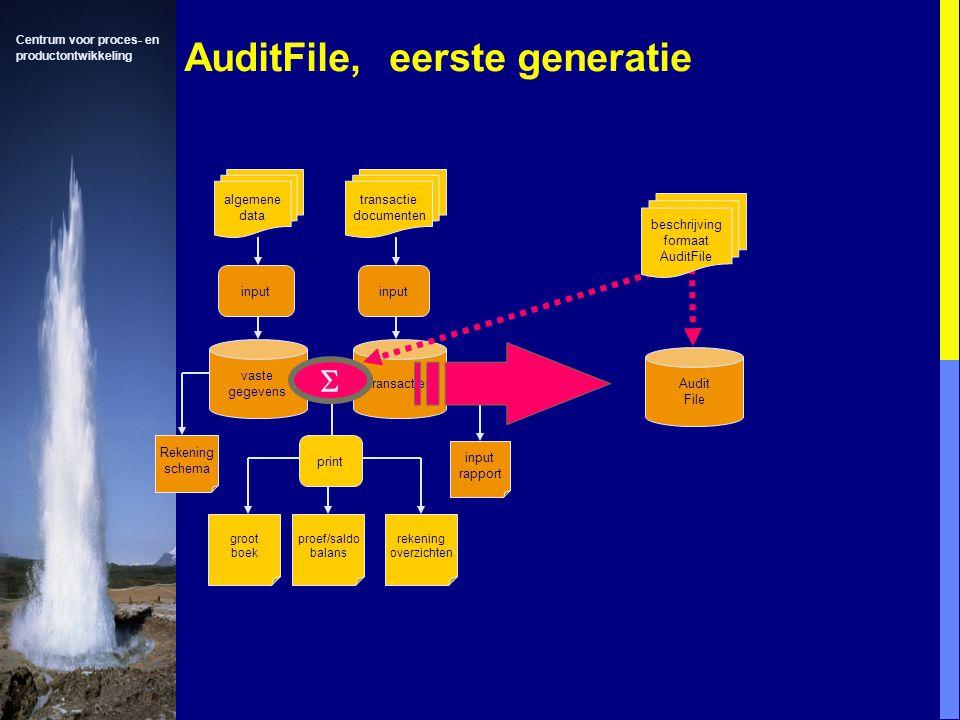AuditFile, eerste generatie