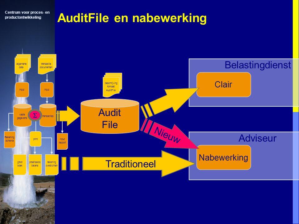 AuditFile en nabewerking