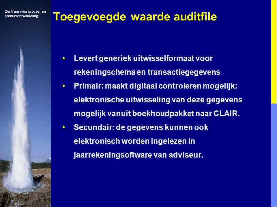 Toegevoegde waarde auditfile