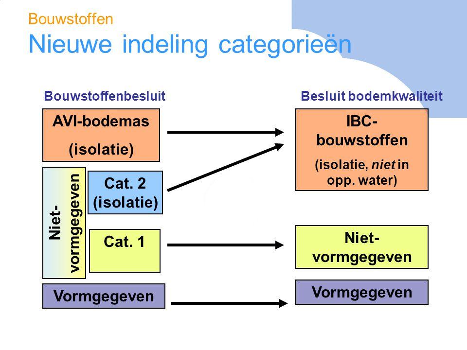 Bouwstoffen Nieuwe indeling categorieën